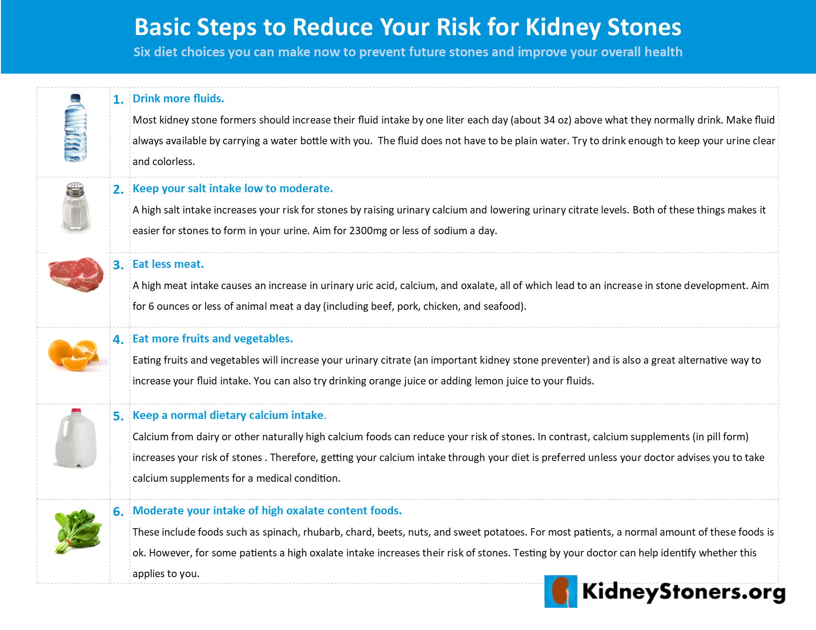 Our Basic Steps To Reduce Your Risk For Kidneys Stones Handout In English And Spanish